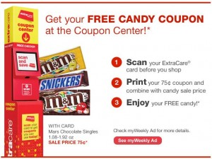 CVS: FREE M&Ms through January 11, 2014