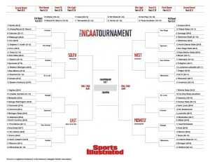 2014: March Madness – NCAA Basketball Tournament