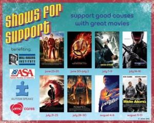 2014: AMC's Summer Movies
